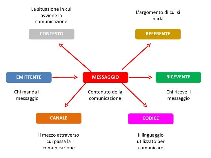 comunicazione-20-728